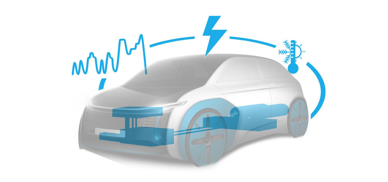 SLRV Energiemanagement | DLR Verkehr