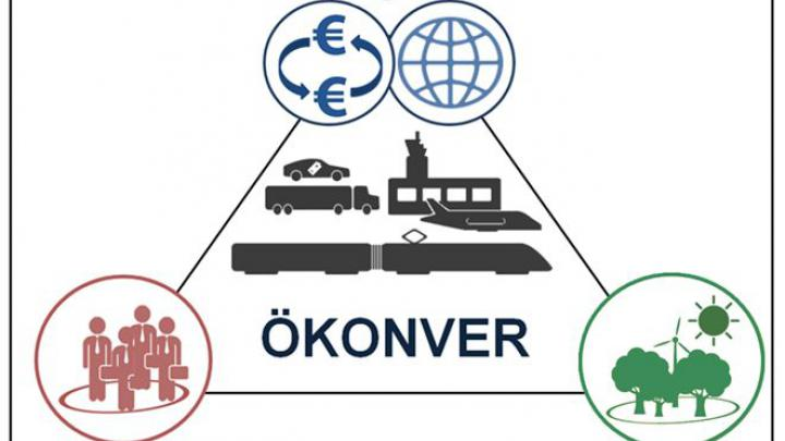 ÖKONVER Logo